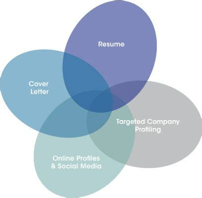 Online cover letter examples resume